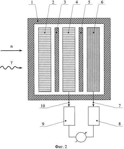 Устройство для регистрации мононаправленного нейтронного излучения при наличии сопутствующего гамма-фона