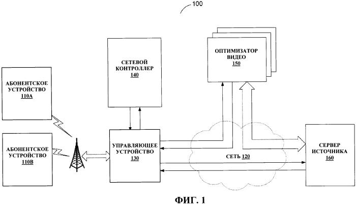 Мониторинг сети и идентификация абонента в реальном масштабе времени с помощью устройства, срабатывающего по требованию