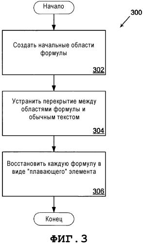 Модуль обнаружения формул