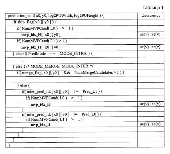 Способ и устройство для кодирования/декодирования изображений с использованием вектора движения