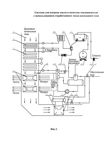 Система для нагрева масла в качестве теплоносителя с использованием отработанного тепла котельного газа