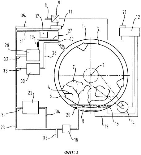 Стиральная машина с фильтрующим устройством и способ эксплуатации стиральной машины