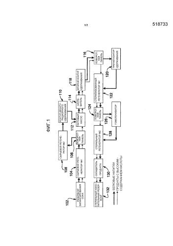 Способ изготовления белковых напитков и устройство и система контура денатурирования