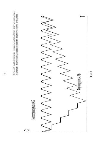 Способ управления параметрами аккумуляторов никель-водородных аккумуляторных батарей системы электропитания космического аппарата