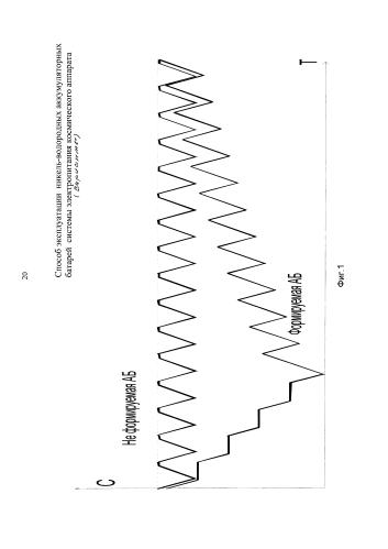 Способ управления параметрами аккумуляторов никель-водородных аккумуляторных батарей системы электропитания космического аппарата (варианты)
