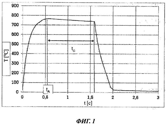 Листовая сталь для применения в качестве упаковочной стали и способ получения упаковочной стали