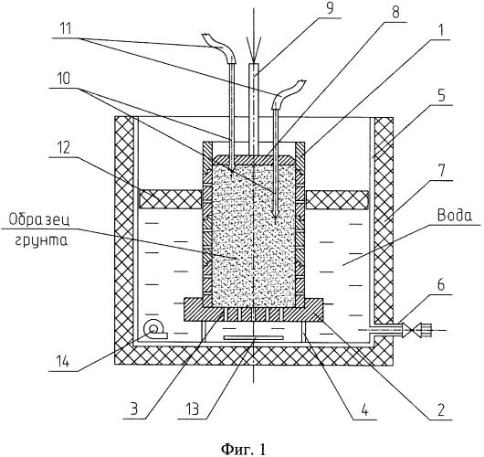 Прибор для определения морозного пучения и водопроницаемости грунта при циклическом промерзании-оттаивании