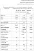 Способ лечения обструктивной азооспермии и криптозооспермии у пациентов с хроническим простатитом