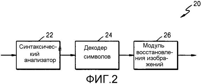 Способ и устройство для кодирования видео, а также способ и устройство для декодирования видео, дополняемые арифметическим кодированием