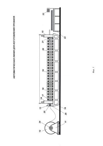 Автоматическая линия для изготовления профиля