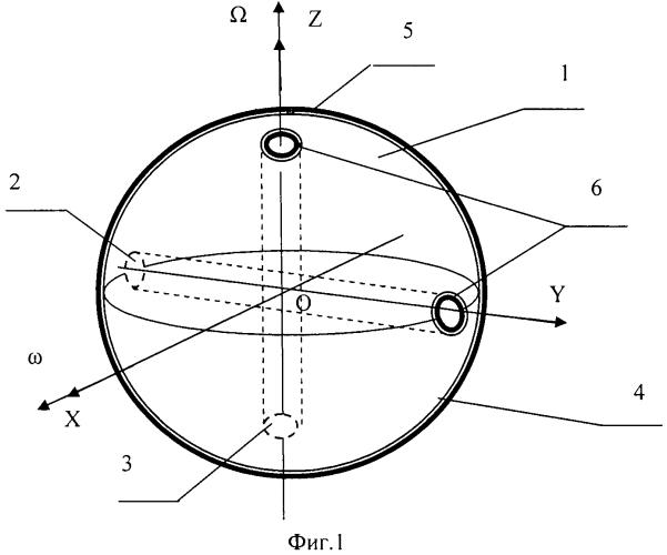 Способ изготовления ротора электростатического гироскопа