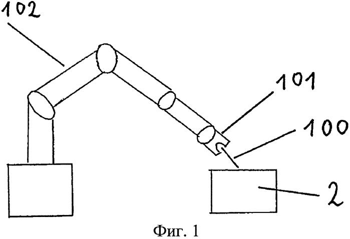 Система для испытания коробки передач