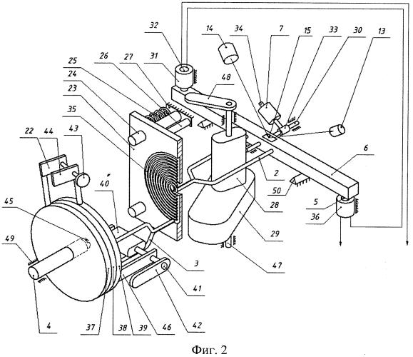 Автоматизированный измеритель выходных характеристик спиральных пружин