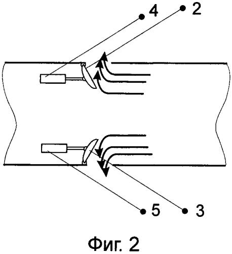 Способ стабилизации глубины погружения подводной лодки