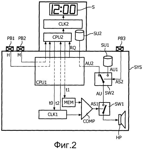 Способ и система для управления сигналом будильника, будильник, содержащий такую систему