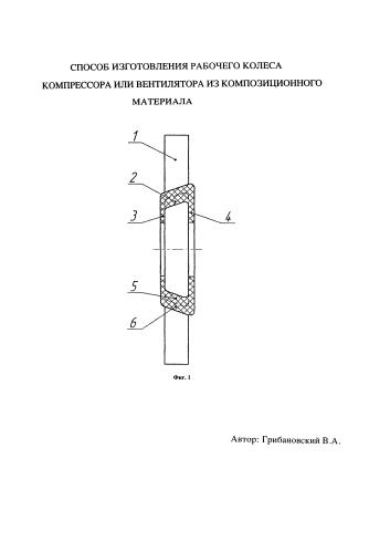 Способ изготовления рабочего колеса компрессора или вентилятора из композиционного материала