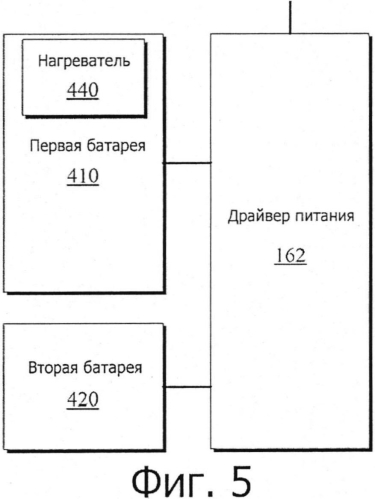 Управление энергией батареи для электронного устройства