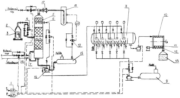 Система с насадочной колонной автоматического управления и регулирования экологической безопасностью выбросов высокотемпературных газов, водяного пара с дисперсным материалом и радиоактивной пылью при аварии атомных реакторов