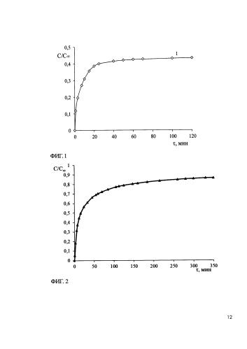 Способ получения пленок на основе хитозана с использованием ионных сшивающих реагентов