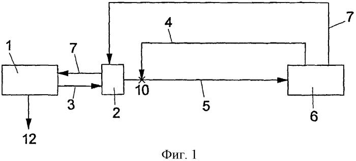 Способ обработки отходящих газов установки для получения меламина