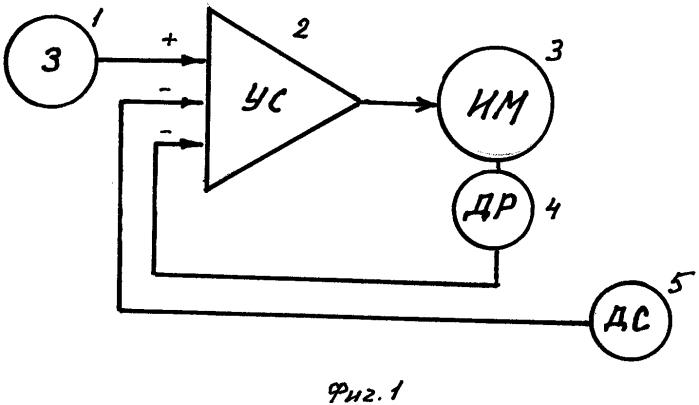 Электродистанционное управление утка