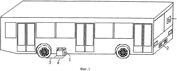 Автономная роботизированная пассажирская транспортная система