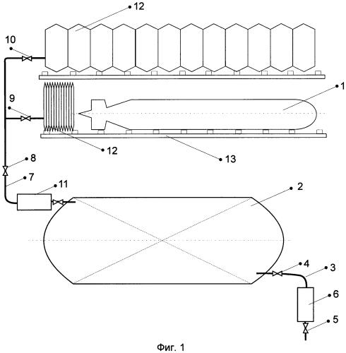 Система замещения веса переменных грузов подводного технического средства