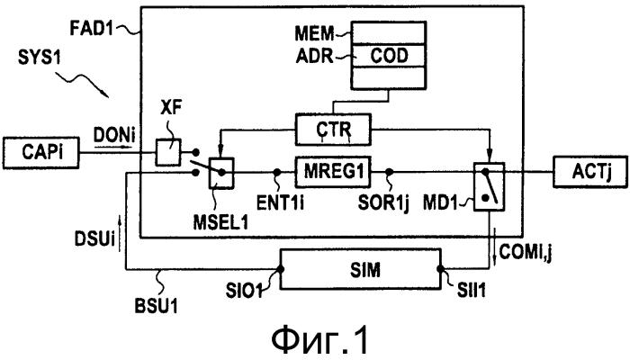 Система моделирования в реальном времени окружения двигателя летательного аппарата