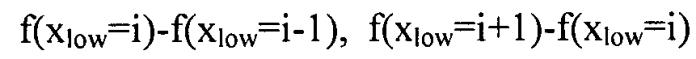 Интер-уровневое предсказание между уровнями с разным динамическим диапазоном значения отсчетов