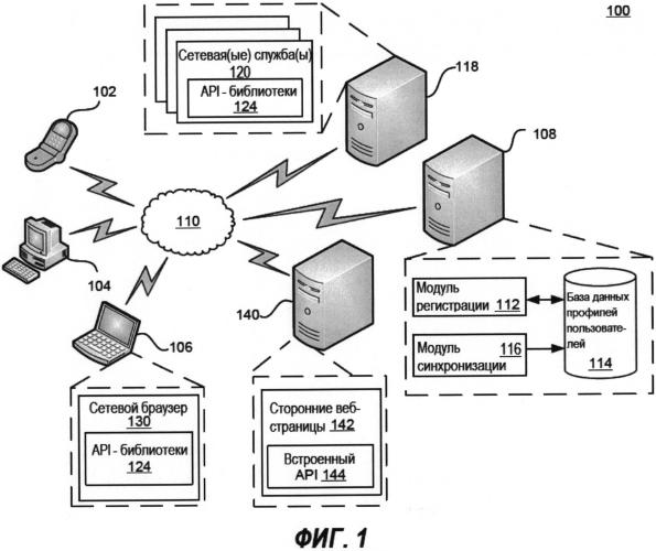 Система и способ для удаленного управления веб-браузером