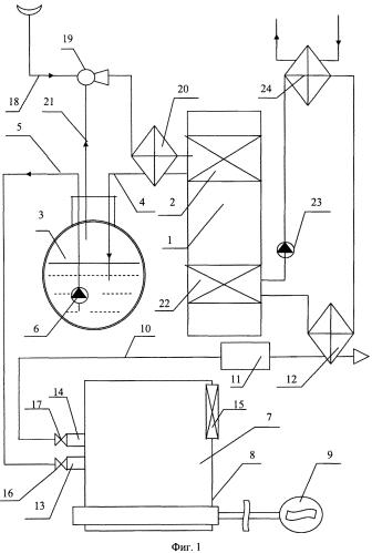 Установка по производству высокомарочных и быстротвердеющих цементов на основе криопомола