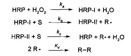 Производные на основе гиалуроновой кислоты, способные образовывать гидрогели, способ их получения, гидрогели на основе указанных производных, способ их получения и применения