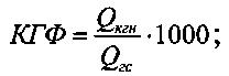 Экспресс-способ определения текущего содержания углеводородов c5+b в пластовом газе газоконденсатной скважины