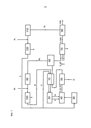 Способ получения высокомолекулярного галогенированного каучука с использованием общего растворителя