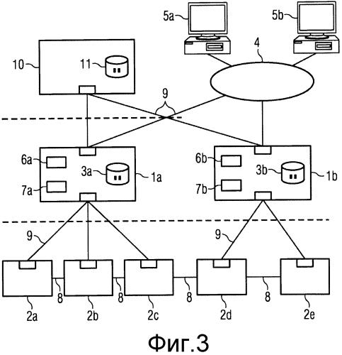Система управления накопителями текучей среды и способ контроля объемов текучей среды и управления передачей объемов текучей среды внутри сети текучей среды