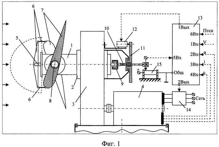 Система ограничения частоты вращения и мощности ветроагрегата