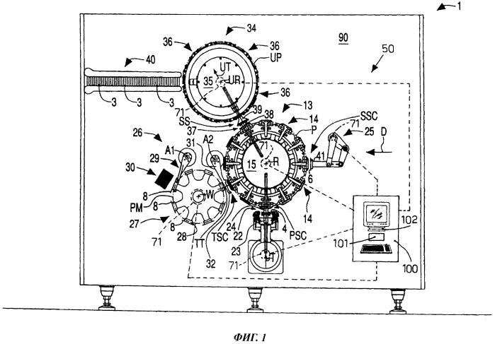 Управляющее устройство для управления рабочими блоками упаковочной машины и соответствующий способ