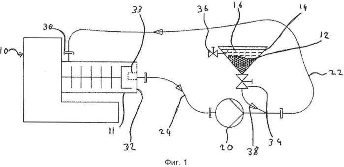 Способы заполнения и опорожнения шаровой мельницы с мешалкой путем перемещения вспомогательных дробящих тел посредством гидравлической транспортирующей среды