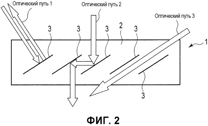 Неизометрический отражательный отображающий элемент, носитель информации, использующий неизометрический отражательный отображающий элемент