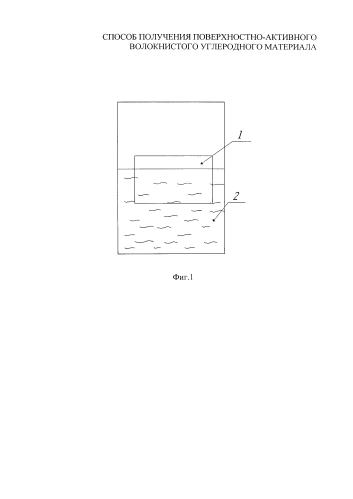 Способ получения поверхностно-активного волокнистого углеродного материала