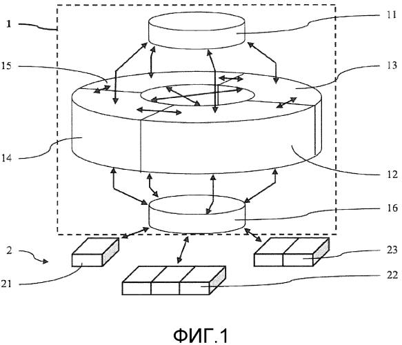 Автоматическое управление множеством устройств процесса разделения и детектирования для количественного анализа проб