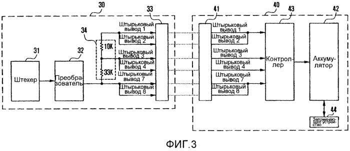 Мобильный терминал и способ интерфейсного подключения для него