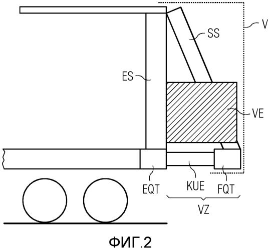 Рельсовое транспортное средство с прикрепленной зоной деформации