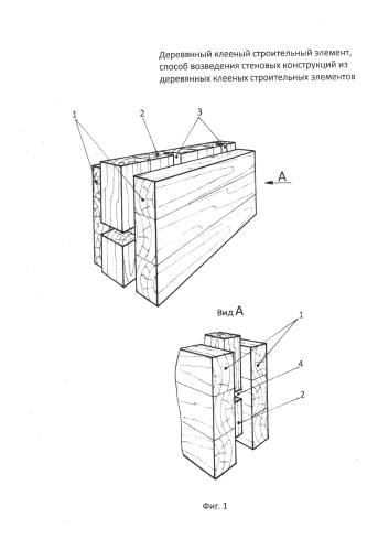 Деревянный клееный строительный элемент, способ возведения стеновых конструкций из деревянных клееных строительных элементов