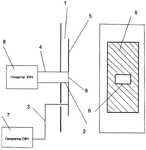 Излучатель для микроволновых установок