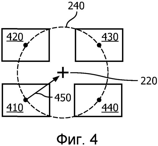 Выделение объектов на устройстве отображения