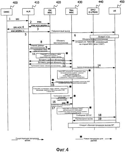 Способ для установления входящего вызова в ситуации возврата к коммутации каналов (csfb)