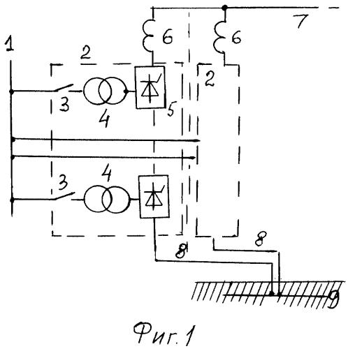 Подстанция униполярной электропередачи постоянного тока