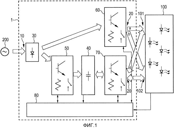 Устройство драйвера и способ возбуждения для возбуждения нагрузки, в частности сборки светодиодов