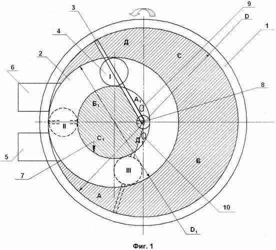 Способ работы роторно-лопастной машины (варианты) и роторно-лопастная машина